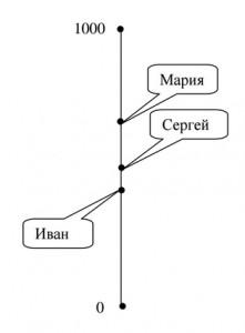 Metric_scale