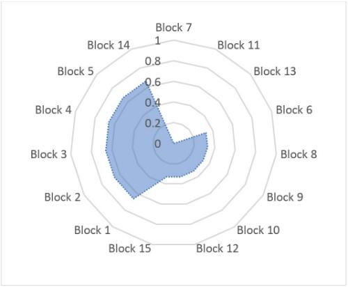 graf9-9-18