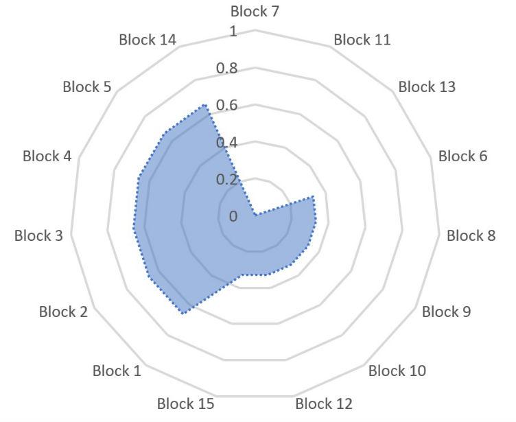 graf9-9